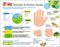 5013_PortionGuide_Image