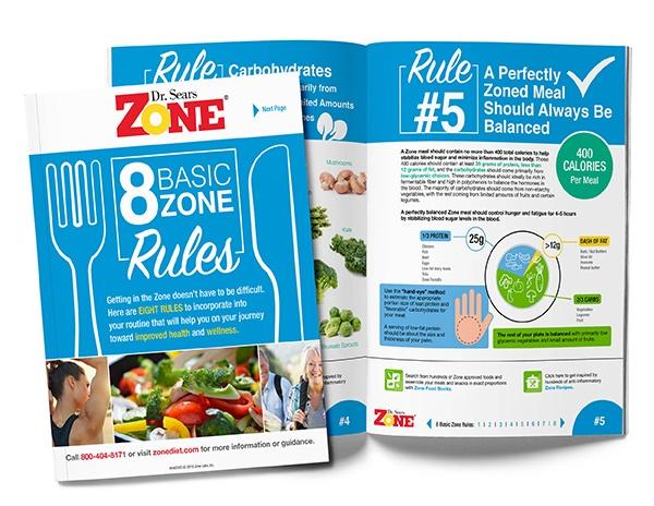 8 Basic Zone Rules